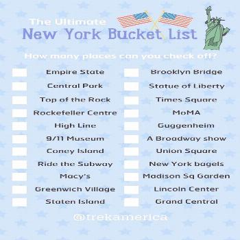 10 des restaurants à thème les plus cool de New York (et bars) - Girl With The Passport ... -