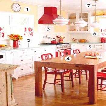 12 Design Ideas For a Colorful Retro Kitchen -  Retro Kitchen – Kitchen Decor Ideas – Country L