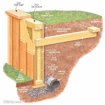 Instead of using stone or timbers, make an attractive, long-lasting retaining wall from pressure-tr