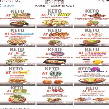 We Found The Best Restaurants For Ketogenic Diet Meals Eating -