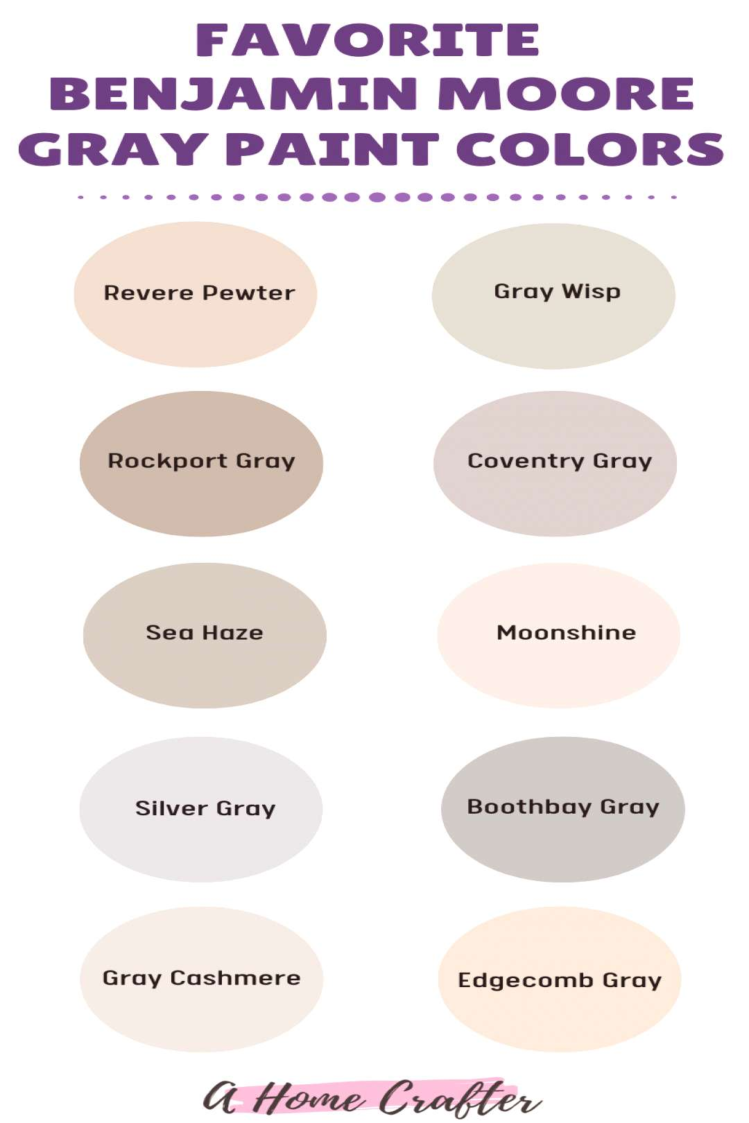 My Favorite Benjamin Moore Gray Paint Colors |Revere Pewter| Gray Wisp| Rockport Gray| Coventry Gra